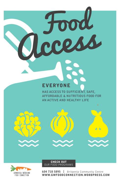 Poster Food Access
