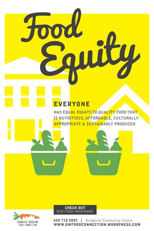 Poster Food Equity