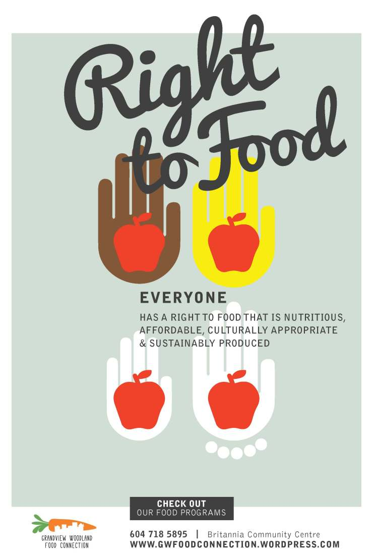 Poster Right To Food